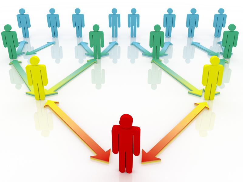 Marketing de 2 passos: o melhor caminho para criar ativos e aumentar conversões