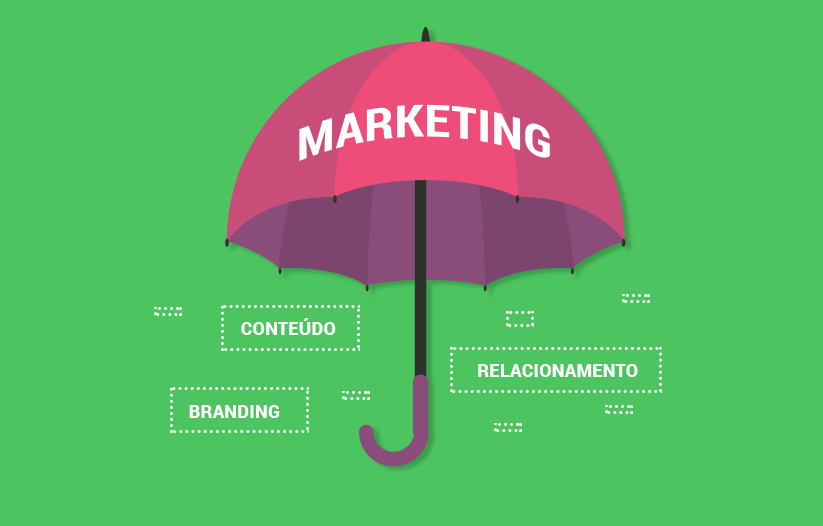 "O ""guarda-chuva"" do Marketing"