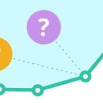 2 Perguntas Para Alavancar As Vendas do Seu Negócio