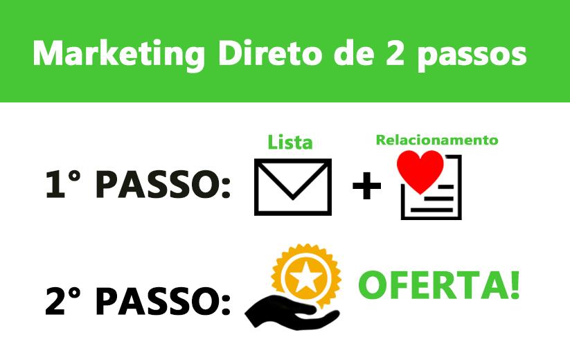 marketing_digital_aumente_o_retorno_do_seu_negocio_usando_a_internet06